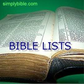 Facts About Moses - A Simple Bible List